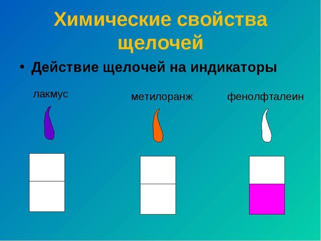Химические свойства щелочей Действие щелочей на индикаторы лакмус метилоранж...