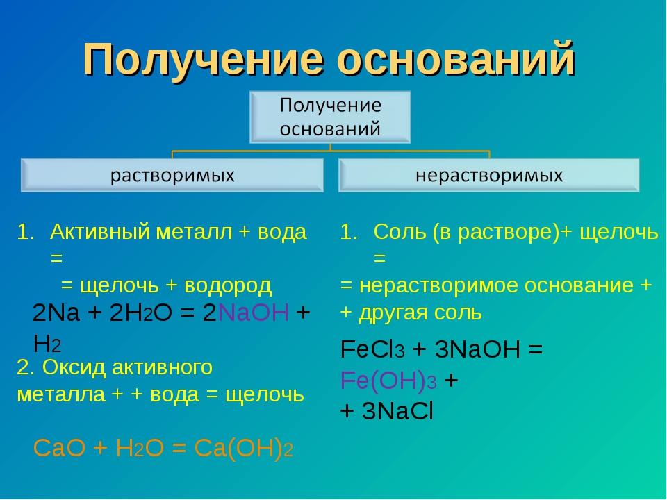 Получение оснований Активный металл + вода = = щелочь + водород 2Na + 2H2O =...