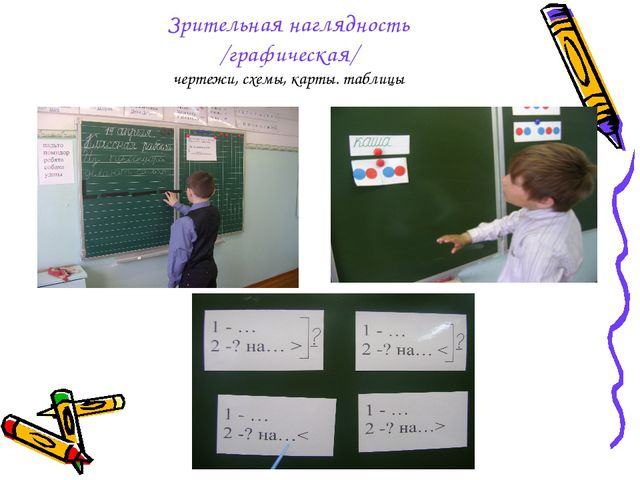 Зрительная наглядность /графическая/ чертежи, схемы, карты. таблицы
