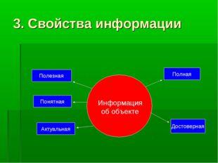 3. Свойства информации Информация об объекте Полезная Понятная Актуальная Пол