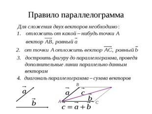 Правило многоугольника Сумма векторов равна вектору, проведенному из начала п