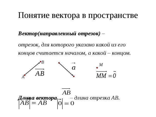 Противоположные векторы Противоположные векторы – противоположно направленные...