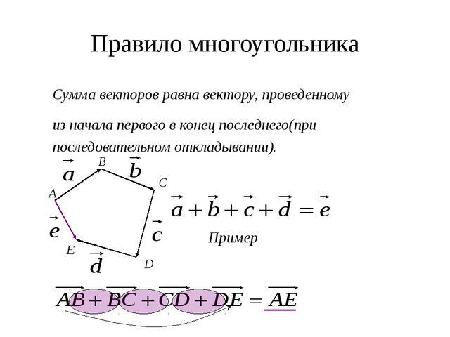 Правило параллелепипеда B А C D A1 B1 C1 D1 Вектор, лежащий на диагонали пар...