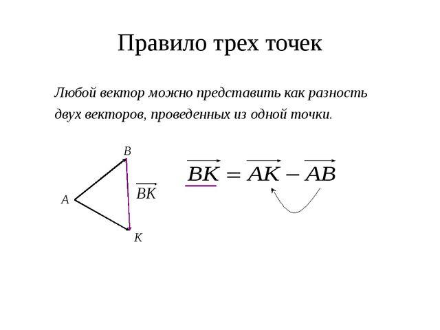 Справедливые утверждения скалярное произведение ненулевых векторов равно нулю...