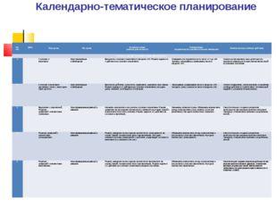 Календарно-тематическое планирование № п/п Дата  Тема урока Тип урока Основн