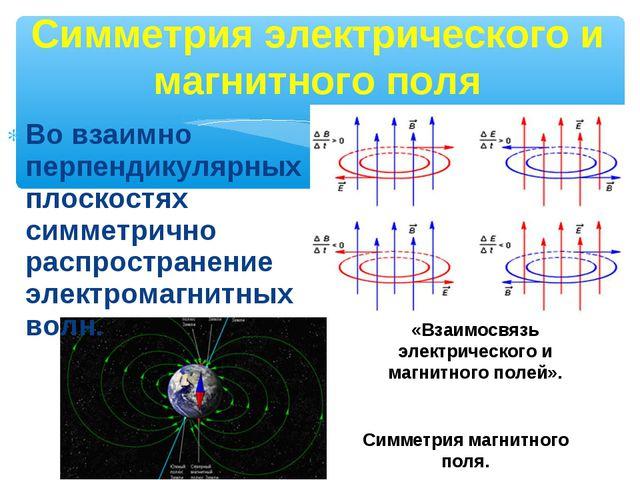 Во взаимно перпендикулярных плоскостях симметрично распространение электромаг...