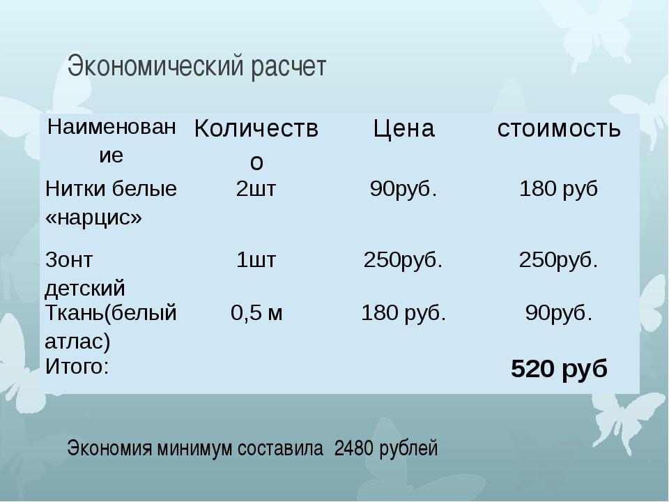 Экономический расчет Экономия минимум составила 2480 рублей Наименование Коли...