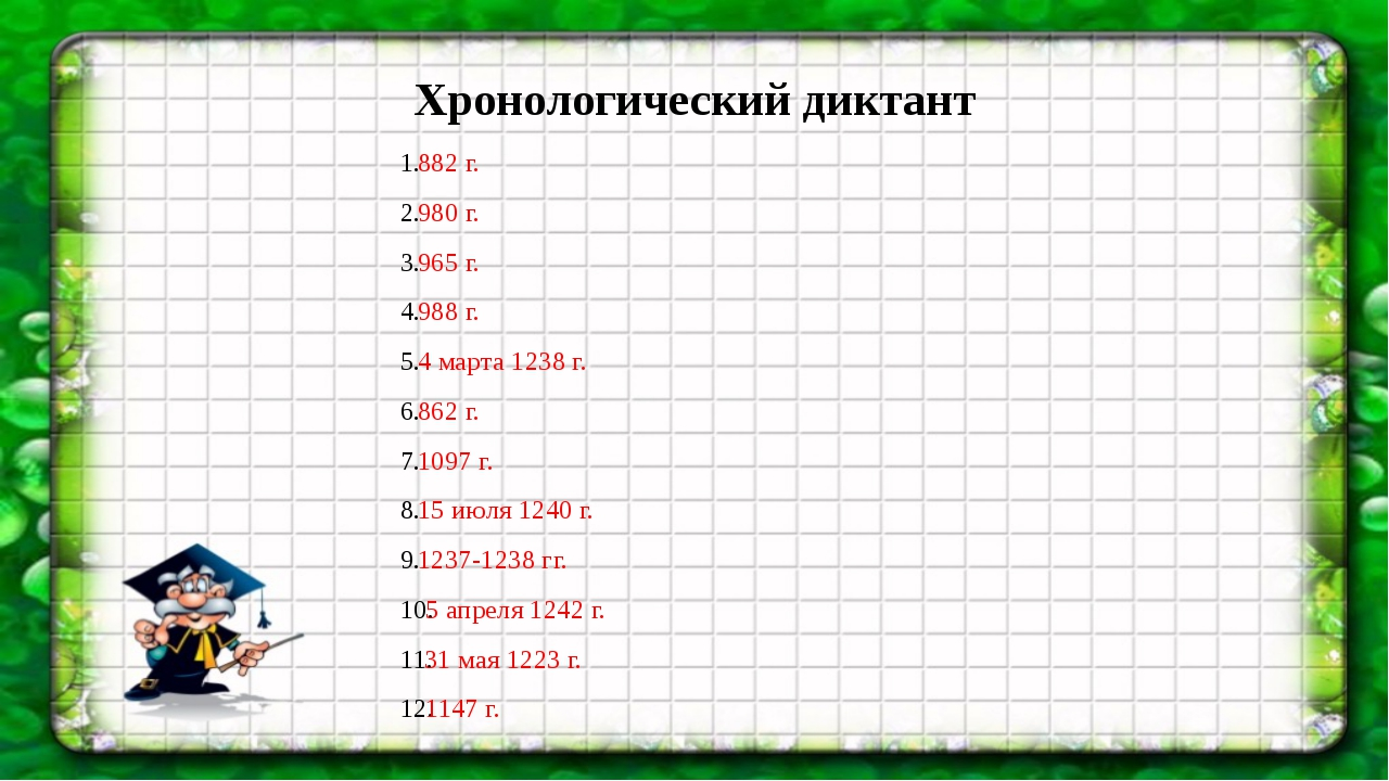 Хронологический диктант 882 г. 980 г. 965 г. 988 г. 4 марта 1238 г. 862 г. 10...