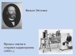* Вильем Эйтховен Процесс снятия и отправки кардиограммы (1905 г.)