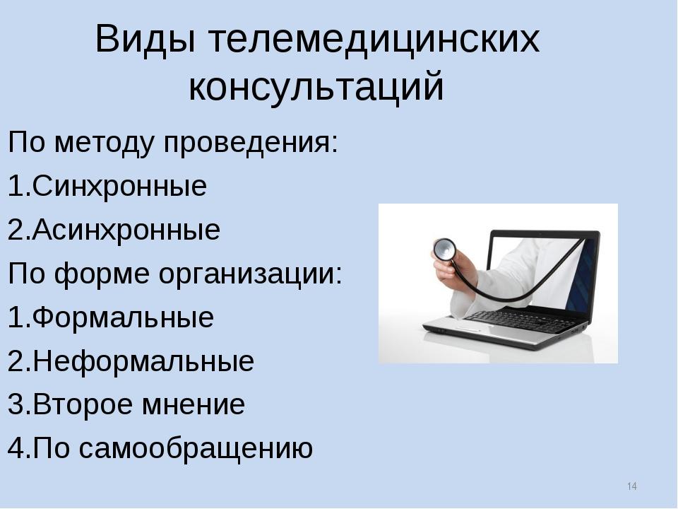 * Виды телемедицинских консультаций По методу проведения: Синхронные Асинхрон...