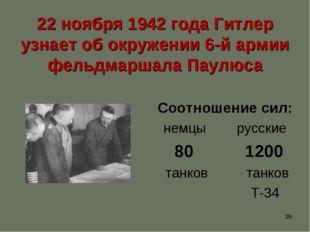 * 22 ноября 1942 года Гитлер узнает об окружении 6-й армии фельдмаршала Паулю