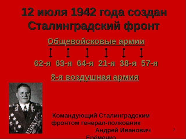 * 12 июля 1942 года создан Сталинградский фронт Общевойсковые армии 62-я 63-я...