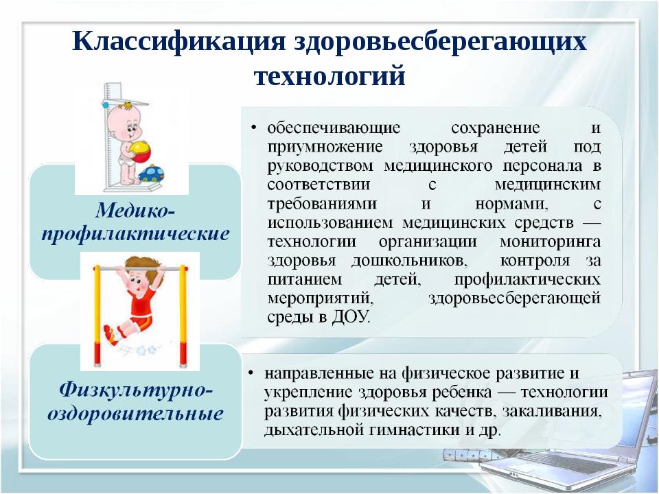 Классификация здоровьесберегающих технологий