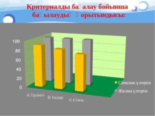 Критериалды бағалау бойынша бақылаудың қорытындысы: