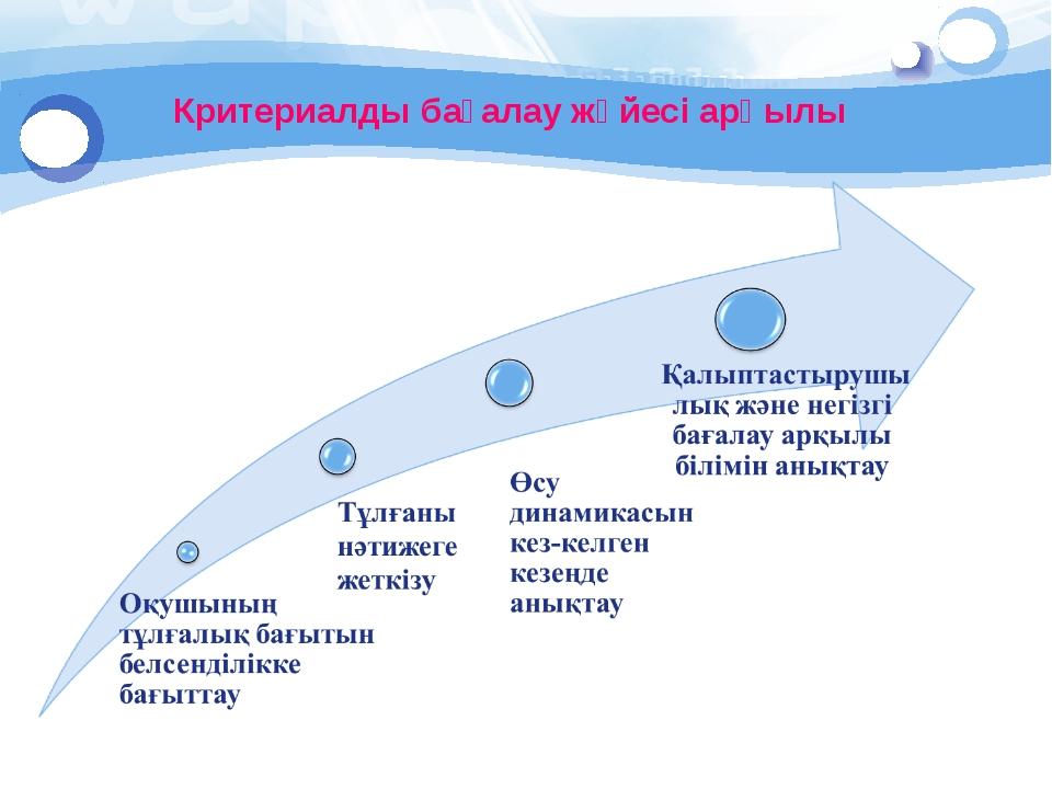 Критериалды бағалау жүйесі арқылы