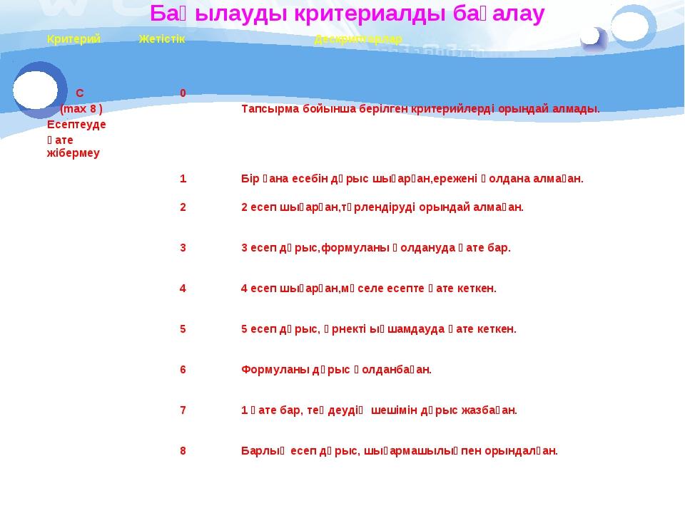 Бақылауды критериалды бағалау КритерийЖетістік Дескрипторлар С (max 8 ) Есе...