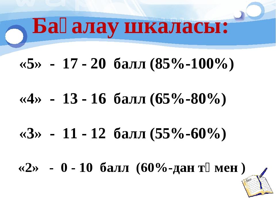 «5» - 17 - 20 балл (85%-100%) «4» - 13 - 16 балл (65%-80%) «3» - 11 - 12 бал...