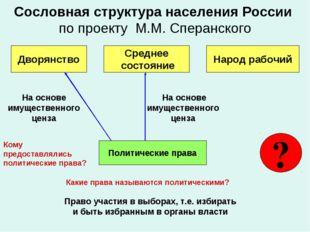 Сословная структура населения России по проекту М.М. Сперанского Дворянство С