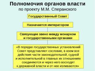 Полномочия органов власти по проекту М.М. Сперанского Государственный Совет Н