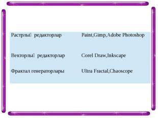 Растрлық редакторлар Paint,Gimp,AdobePhotoshop Векторлық редакторлар CorelDr