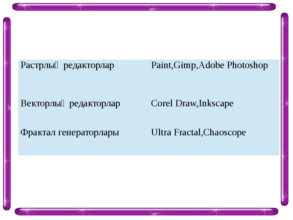 Растрлық редакторлар Paint,Gimp,AdobePhotoshop Векторлық редакторлар CorelDr...