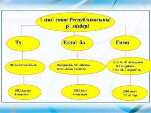2006 жыл 7-қаңтар Ту Елтаңба Гимн Шәкен Ниязбеков Жандарбек Мәлібеков Шот-Ама