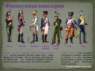 Драгуны, кирасиры, жандармы, конные гренадеры, конные егеря – тяжелая кавалер