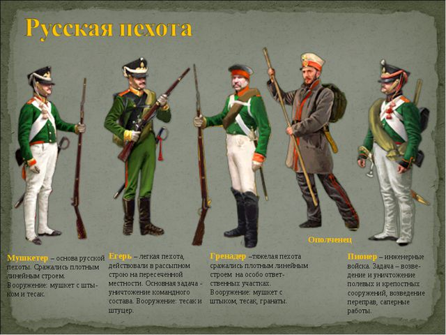 Мушкетер – основа русской пехоты. Сражались плотным линейным строем. Вооружен...