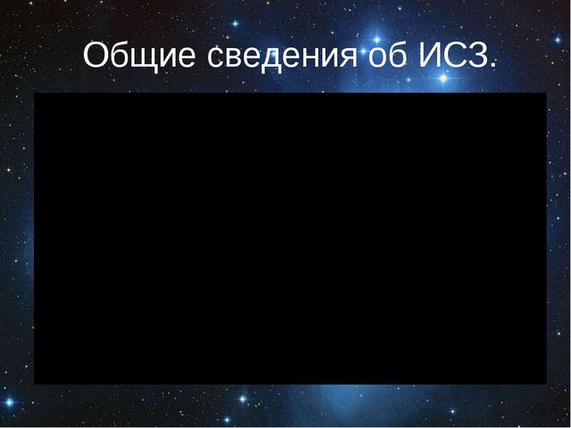 Общие сведения об ИСЗ.