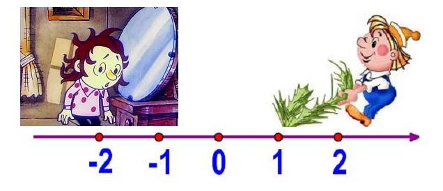 http://hijos.ru/wp-content/uploads/2012/12/number05.jpg
