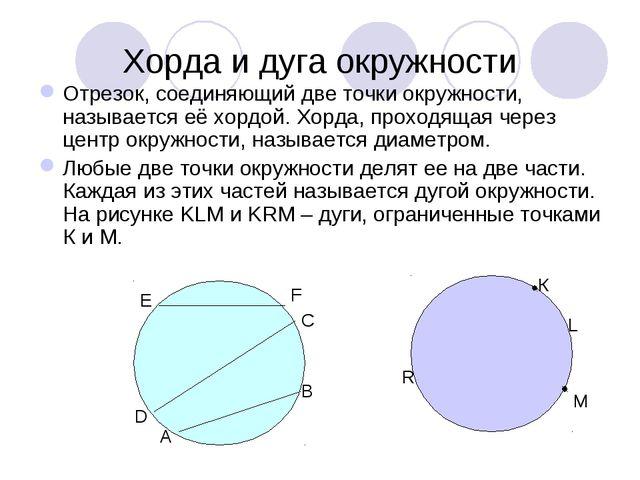 Хорда и дуга окружности Отрезок, соединяющий две точки окружности, называется...