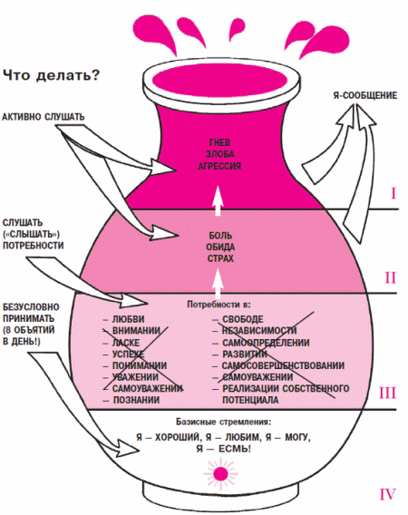 http://www.psychology-story.ru/images/books/106/image201.gif