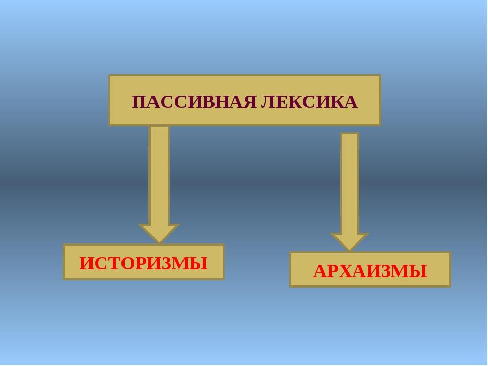 ПАССИВНАЯ ЛЕКСИКА ИСТОРИЗМЫ АРХАИЗМЫ