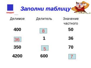 Заполни таблицу 8 36 5 7 ДелимоеДелительЗначение частного 40050 136 350