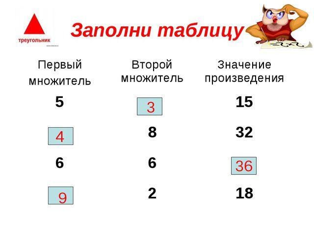 Заполни таблицу 3 4 36 9 Первый множительВторой множительЗначение произведе...