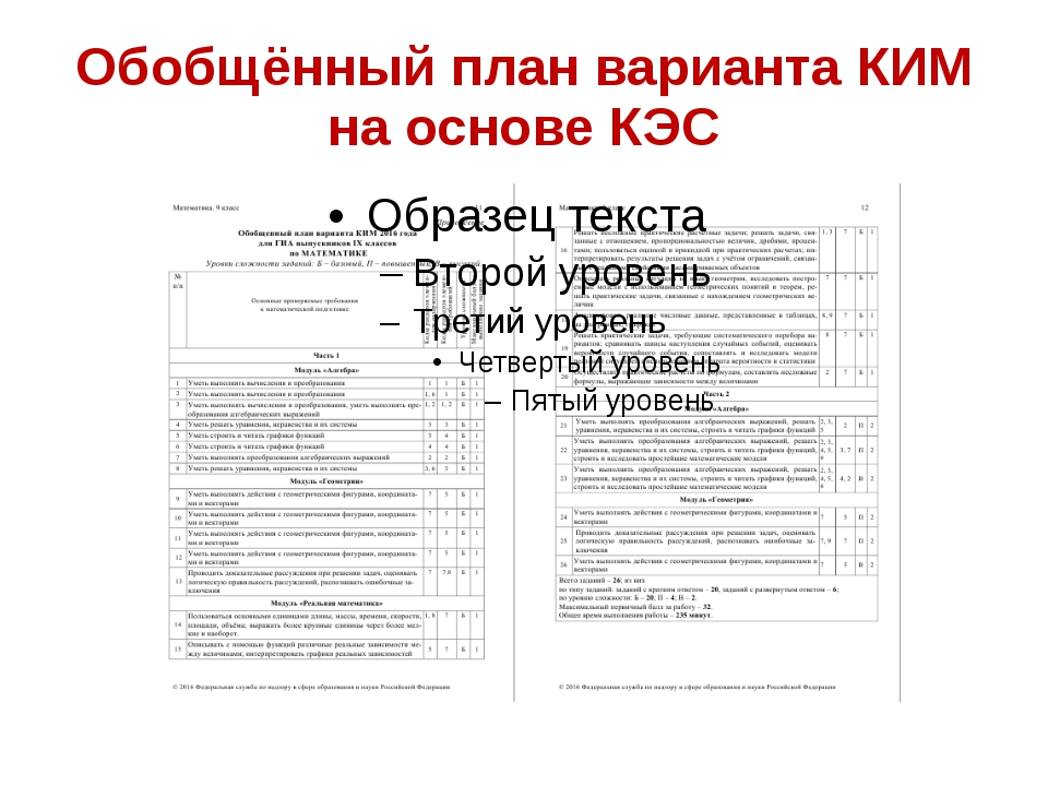 Обобщённый план варианта КИМ на основе КЭС