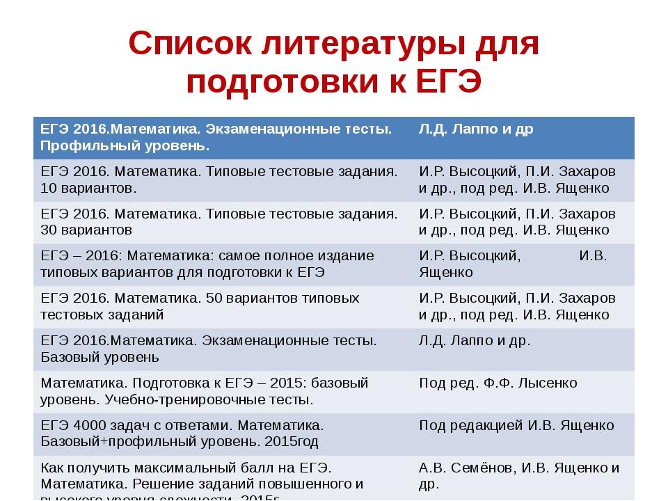 Список литературы для подготовки к ЕГЭ ЕГЭ 2016.Математика. Экзаменационные т...