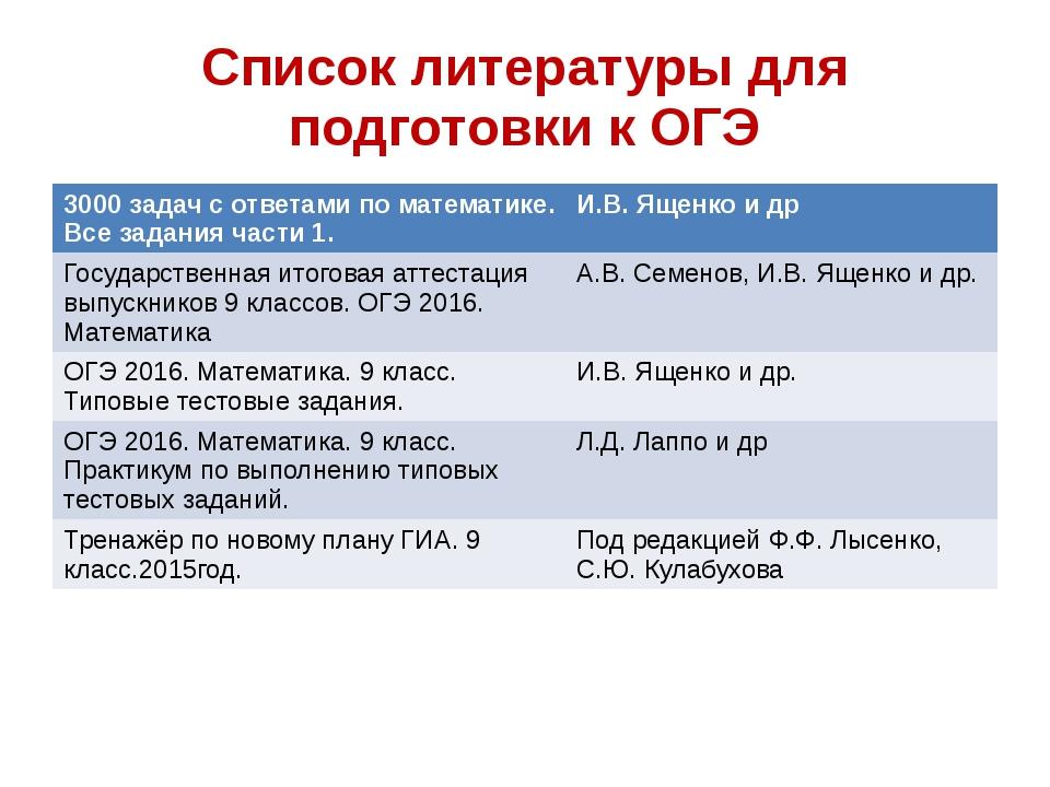 Список литературы для подготовки к ОГЭ 3000 задач с ответами по математике. В...