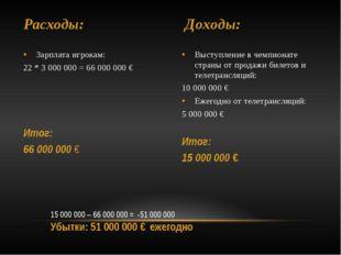 Выступление в чемпионате страны от продажи билетов и телетрансляций: 10 000 0