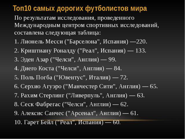 Топ10 самых дорогих футболистов мира По результатам исследования, проведенног...