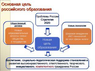 * * Основная цель российского образования Новая цель образования Новые технол
