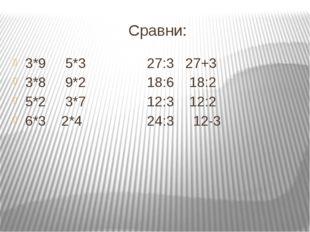 Сравни: 3*9 5*3 27:3 27+3 3*8 9*2 18:6 18:2 5*2 3*7 12:3 12:2 6*3 2*4 24:3 12-3