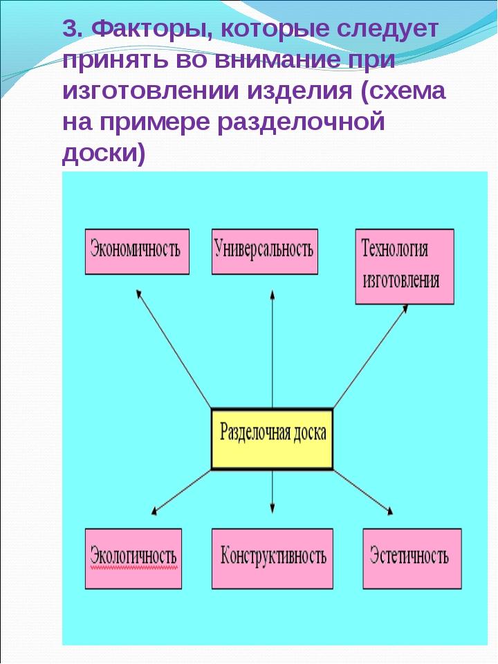 3. Факторы, которые следует принять во внимание при изготовлении изделия (схе...