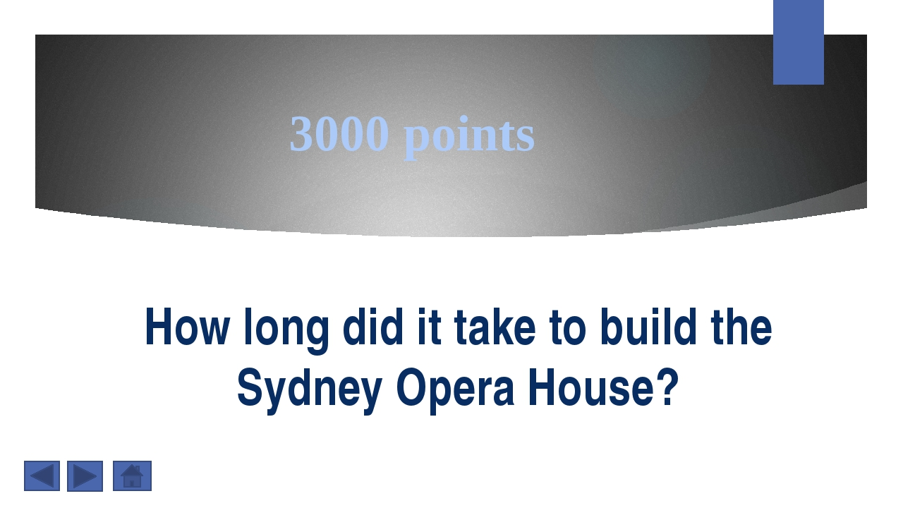 4000 points How many people visit the Sydney Opera House?