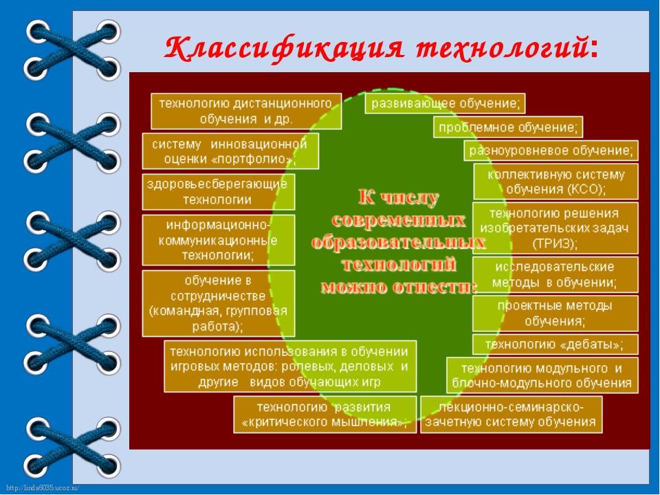 Классификация технологий: http://linda6035.ucoz.ru/