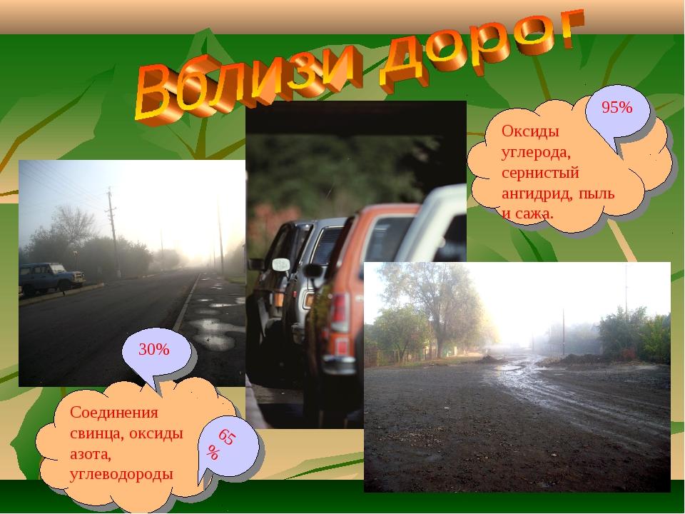 Оксиды углерода, сернистый ангидрид, пыль и сажа. Соединения свинца, оксиды а...