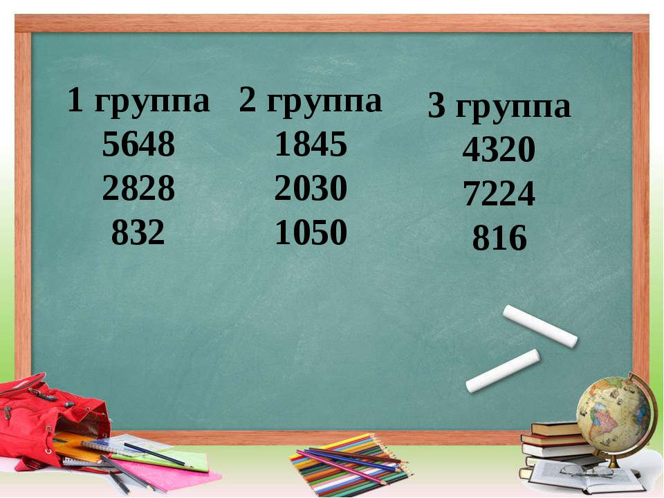 1 группа 5648 2828 832 2 группа 1845 2030 1050 3 группа 4320 7224 816