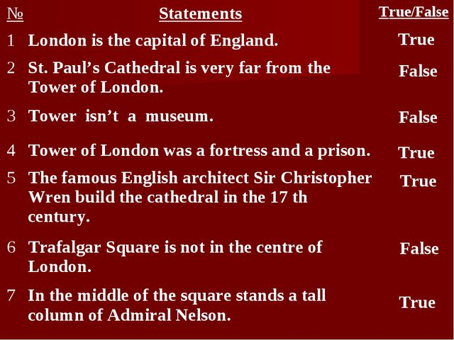 True True True True False False False №StatementsTrue/False 1London is the...