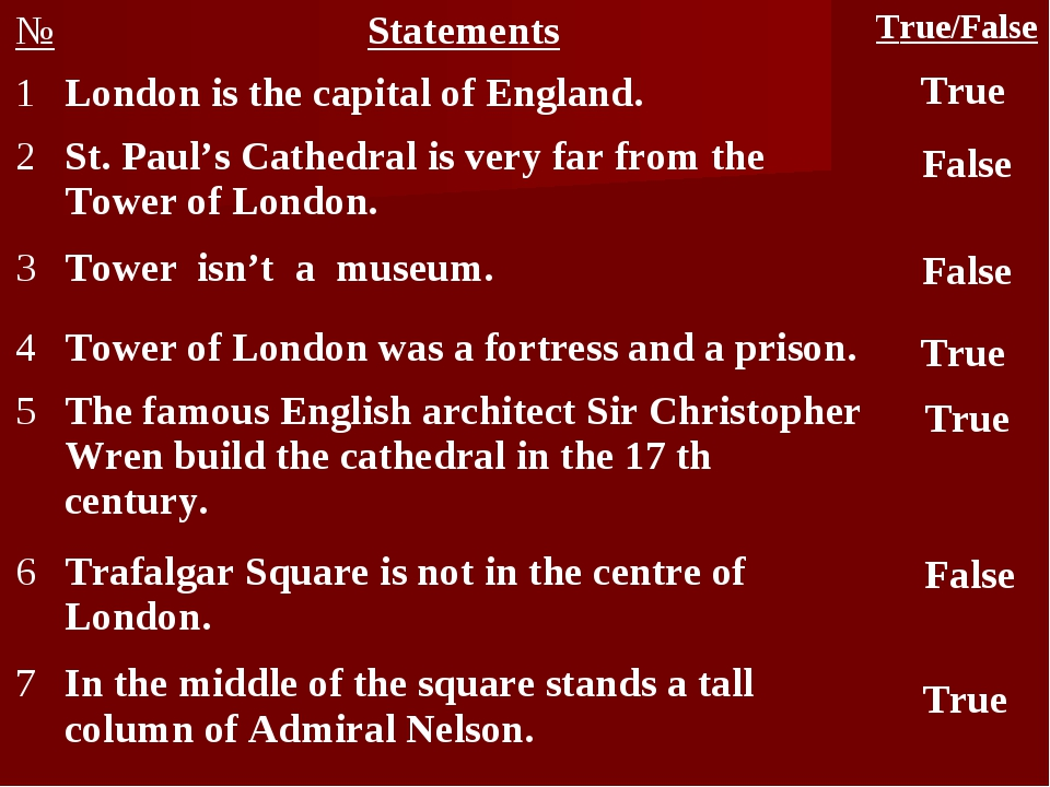 True True True True False False False №	Statements	True/False 1	London is the...