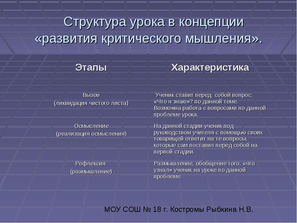 Структура урока в концепции «развития критического мышления». МОУ СОШ № 18 г...